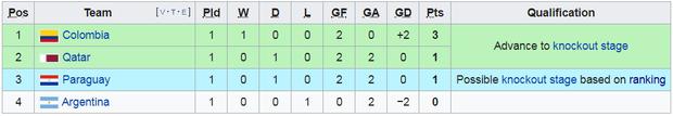 Đại diện châu Á gây ấn tượng mạnh bằng màn ngược dòng quả cảm ở giải đấu số 1 Nam Mỹ - Ảnh 10.
