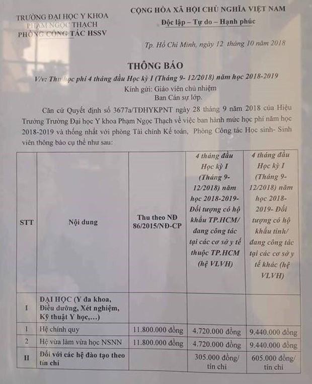 Những trường Đại học công lập học phí thấp bậc nhất Việt Nam, không quá 10 triệu mỗi năm - Ảnh 3.