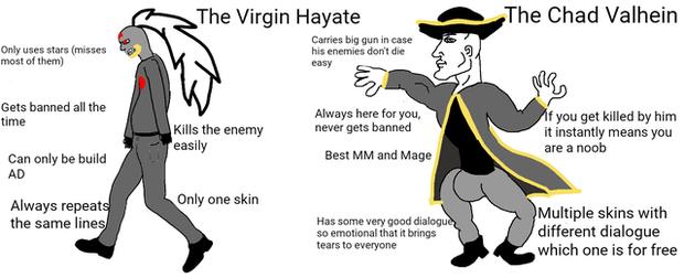 Game thủ Liên Quân Mobile Phương Tây chê tướng mất cân bằng, so sánh Hayate với Valhein - Ảnh 3.