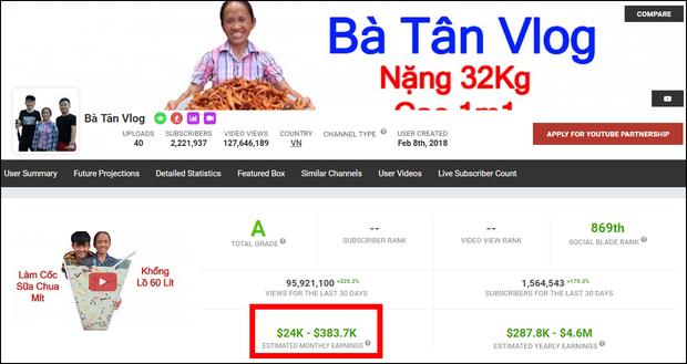 Hé lộ thu nhập của Bà Tân Vlog: Không thực sự khủng như mọi người từng nghĩ! - Ảnh 2.