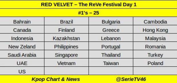 Comeback cùng Zimzalabim, liệu đã đến lúc phong cách âm nhạc mang tính thử nghiệm của Red Velvet được công chúng đón nhận? - Ảnh 4.