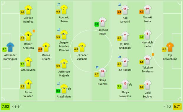 Tuyển thủ Nhật Bản ôm mặt thất vọng, các đại diện châu Á sạch bóng ở tứ kết cúp bóng đá Nam Mỹ - Ảnh 11.