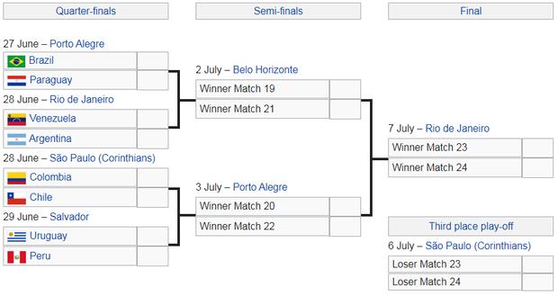 Tuyển thủ Nhật Bản ôm mặt thất vọng, các đại diện châu Á sạch bóng ở tứ kết cúp bóng đá Nam Mỹ - Ảnh 15.