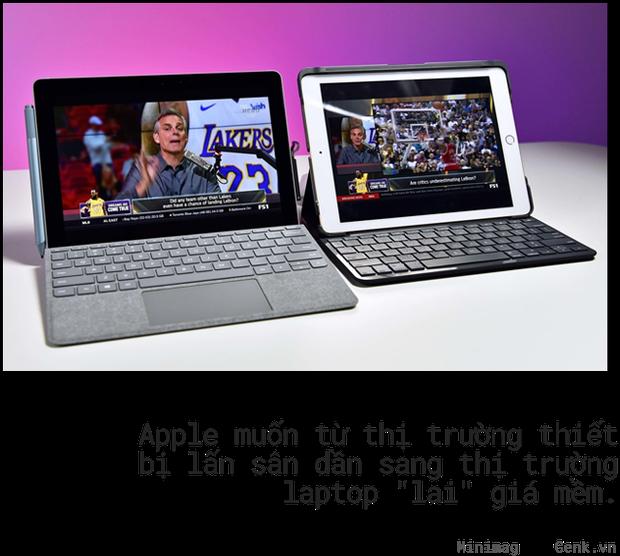 iPadOS: Lời tuyên chiến tiếp theo trong cuộc chiến 30 năm đầy cay đắng giữa Apple và Microsoft - Ảnh 6.