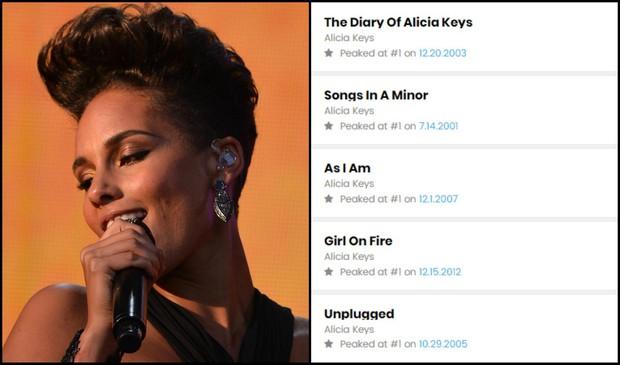 Hội nữ hoàng thường xuyên chiếm lĩnh ngôi vương No.1 BXH Billboard 200 chính là đây! - Ảnh 13.