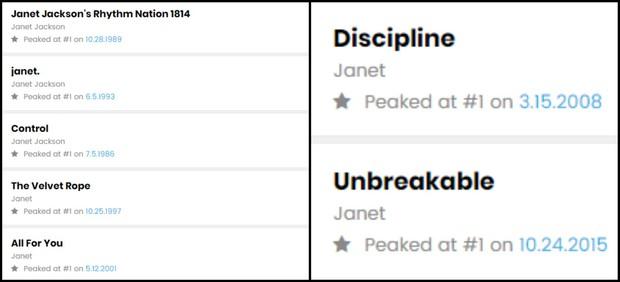 Hội nữ hoàng thường xuyên chiếm lĩnh ngôi vương No.1 BXH Billboard 200 chính là đây! - Ảnh 6.