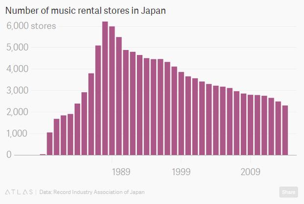 Khám phá thị trường đĩa CD hàng tỷ USD chỉ có ở Nhật Bản: Bước thụt lùi về công nghệ hay bản sắc riêng về văn hóa? - Ảnh 5.