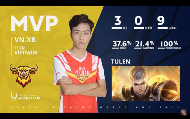 BXH ngày 2 AWC 2019: Đội tuyển Việt Nam (Team Flash) chễm chệ ngôi đầu cùng Đài Bắc Trung Hoa WildCard - Ảnh 13.