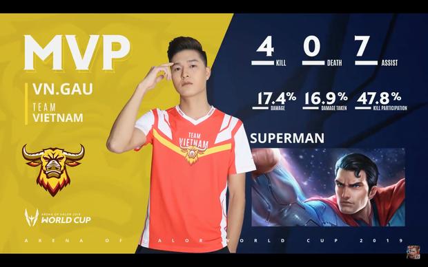 BXH ngày 2 AWC 2019: Đội tuyển Việt Nam (Team Flash) chễm chệ ngôi đầu cùng Đài Bắc Trung Hoa WildCard - Ảnh 15.