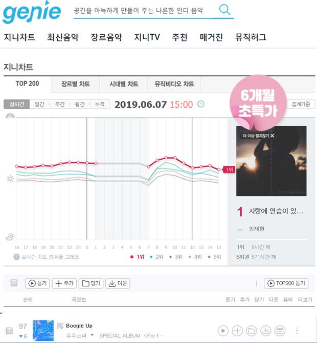 Nghi vấn WJSN gian lận, nhảy cóc 100 bậc vượt Lee Hi, BTS tại BXH ở Hàn, đại diện trang nghe nhạc nói gì? - Ảnh 5.