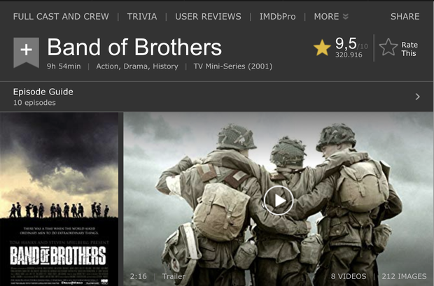 Chernobyl chính thức vượt mặt Breaking Bad và Game of Thrones trở thành series được chấm điểm cao nhất lịch sử - Ảnh 1.
