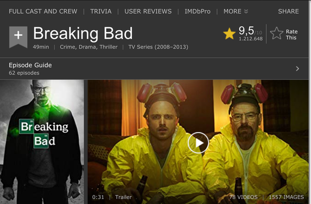 Chernobyl chính thức vượt mặt Breaking Bad và Game of Thrones trở thành series được chấm điểm cao nhất lịch sử - Ảnh 2.