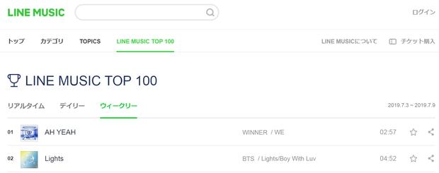Thua nhạc số của BTS tại Hàn, WINNER có màn trả thù khá gắt ở Nhật khiến đối thủ thất sủng - Ảnh 1.
