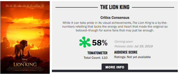 Khán giả chia phe đánh nhau sau suất chiếu sớm The Lion King: Kĩ xảo đỉnh cỡ nào cũng không thay hoạt hình thuần tuý! - Ảnh 2.
