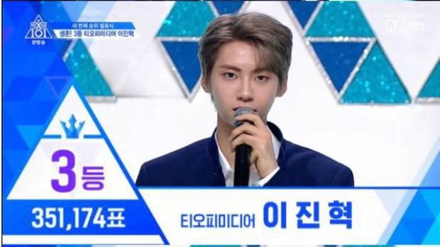 Lộ diện top 20 của Produce X 101: Con cưng Mnet trở lại ngai vàng, nhiều thí sinh tụt dốc thảm hại - Ảnh 3.