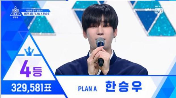 Lộ diện top 20 của Produce X 101: Con cưng Mnet trở lại ngai vàng, nhiều thí sinh tụt dốc thảm hại - Ảnh 4.