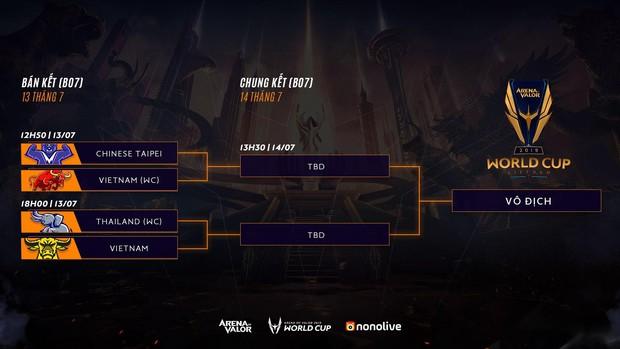 Lịch thi đấu, chương trình sự kiện chi tiết lượt trận Bán kết và Chung kết Liên Quân Mobile AWC 2019 - Ảnh 4.