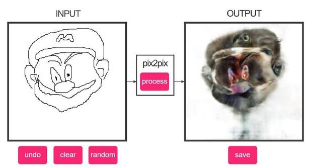 Trang web đục khoét tuổi thơ: Hô biến nhân vật hoạt hình nổi tiếng thành những con thú ác mộng - Ảnh 1.
