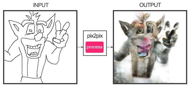Trang web đục khoét tuổi thơ: Hô biến nhân vật hoạt hình nổi tiếng thành những con thú ác mộng - Ảnh 5.