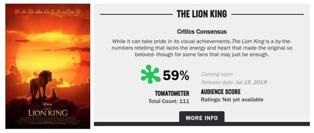 Càng chê nhiều - tiền thu về càng khủng: Lion King mở màn hốt bạc nghìn tỉ tại xứ Trung - Ảnh 4.