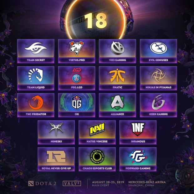 Góc làm giàu không khó: 18 đội tuyển dự giải đấu Dota 2 (TI9) sẽ được nhận số tiền thưởng lên đến gần 700 tỷ đồng - Ảnh 1.