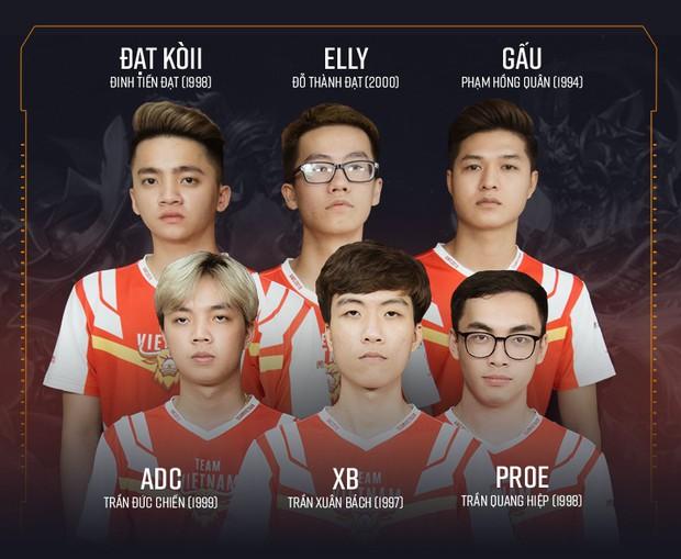 Team Flash - Những nhà tân vô địch Liên Quân thế giới với giải thưởng khủng 4,6 tỷ đồng: Chúng mình chơi cho vui, ai ngờ vô địch - Ảnh 2.