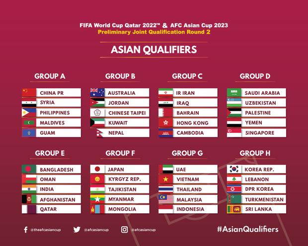 Nghi vấn hack cực mạnh đưa tuyển Việt Nam rơi vào AFF Cup thu nhỏ tại vòng loại World Cup - Ảnh 2.