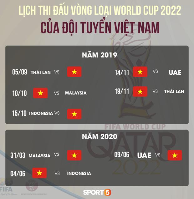 Lịch thi đấu chi tiết của tuyển Việt Nam tại Vòng loại World Cup 2022 - Ảnh 2.