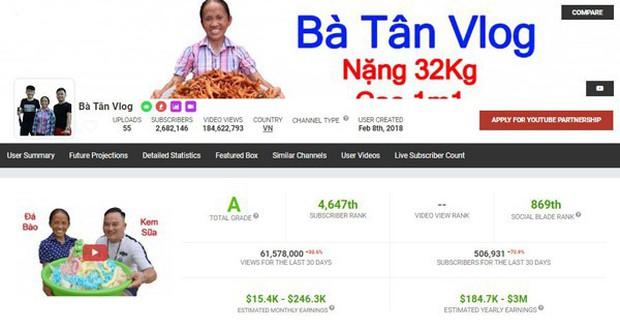 Bà Tân Vlog kiếm được 300 triệu sau một tháng YouTube bật kiếm tiền? - Ảnh 3.