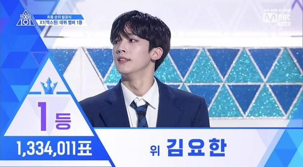 11 trai đẹp chiến thắng Produce X 101 và giành suất debut chính thức lộ diện! - Ảnh 14.