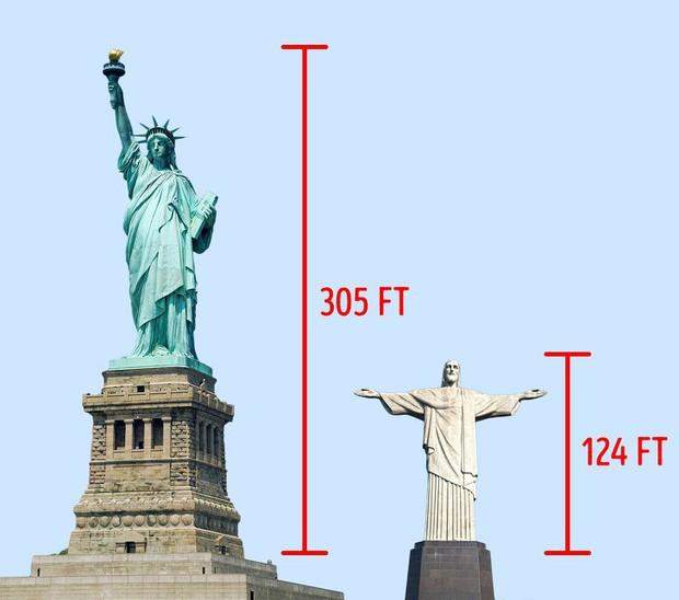 12 địa điểm du lịch nổi tiếng thế giới với ảnh trên mạng và đời thực khác nhau một trời một vực - Ảnh 11.