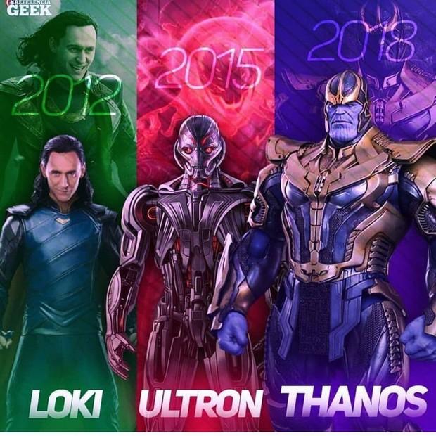 Có tới 40 nhân vật trong Marvel Ultimate Alliance 3: The Black Order vừa phát hành, từ Loki đến Thanos đều đủ cả! - Ảnh 8.