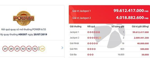 Jackpot nổ đặc biệt, khách hàng số đỏ trúng gần trăm tỷ đồng - Ảnh 1.