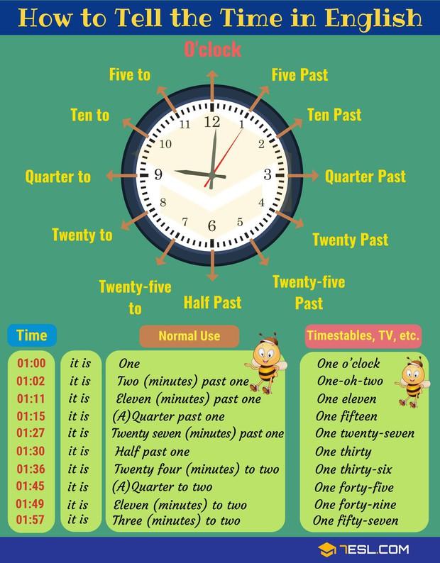 Những cách hỏi giờ bằng tiếng Anh chuẩn như người bản xứ mà ai cũng phải ghi nhớ - Ảnh 1.