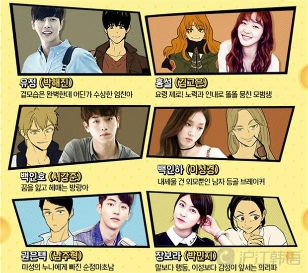 Trào lưu phim Hàn chuyển thể từ webtoon: Người thắng thế, kẻ thất bại - Ảnh 1.