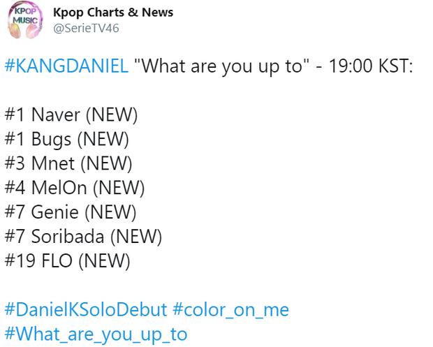 """Thứ hạng ca khúc debut solo của Kang Daniel trên BXH: Có giành chiến thắng sau màn """"huynh đệ tương tàn"""" cùng các anh em Wanna One? - Ảnh 2."""