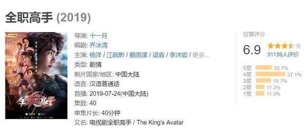 """Bị fan nguyên tác dọa tẩy chay, Toàn Chức Cao Thủ của Dương Dương vẫn được chấm điểm """"ngon lành"""" - Ảnh 1."""