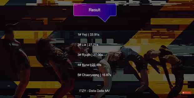 Không chỉ hát nhiều mà thời lượng lên hình còn chấp luôn cả visual, phải chăng Yeji mới là át chủ bài ngầm của ITZY? - Ảnh 4.