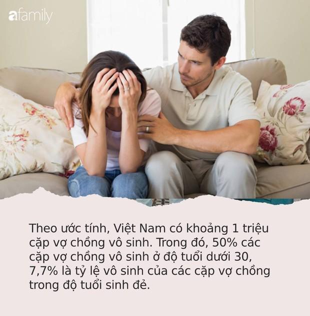 Báo động tình trạng của đàn ông Việt: Tinh trùng vừa yếu, vừa thiếu