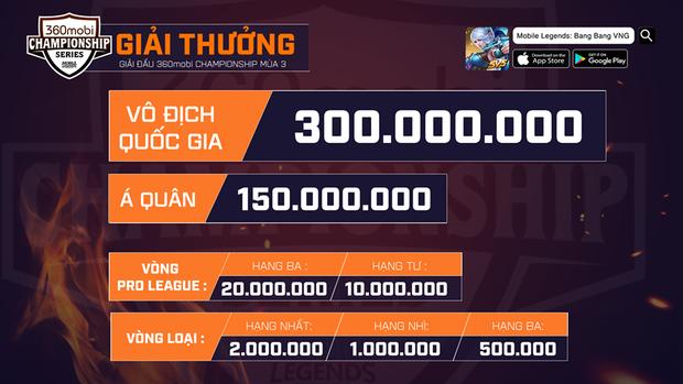 Mobile Legends: Bang Bang lộ diện 8 đội tuyển tham gia 360mobi Championship Series mùa 3, tranh vé dự SEA Games 30 - Ảnh 7.