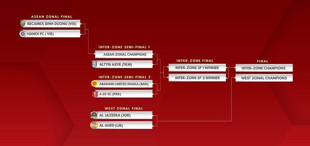 Hậu vệ Bình Dương tự tin ngăn cản cầu thủ hay nhất U23 Việt Nam ở chung kết cúp châu Á - Ảnh 3.