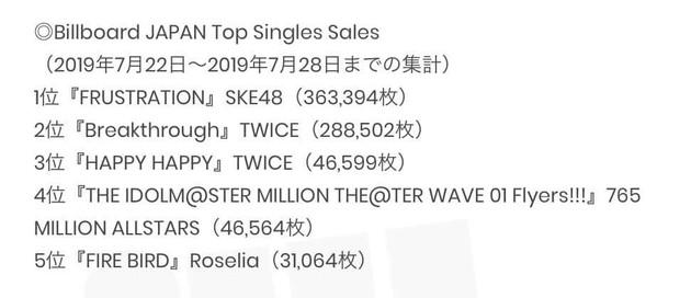 TWICE đạt thành tích cực hiếm với MV Nhật mà chỉ BTS và EXO làm được, bám sát SHINee và 2PM ở Oricon - Ảnh 3.