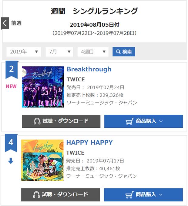 TWICE đạt thành tích cực hiếm với MV Nhật mà chỉ BTS và EXO làm được, bám sát SHINee và 2PM ở Oricon - Ảnh 2.