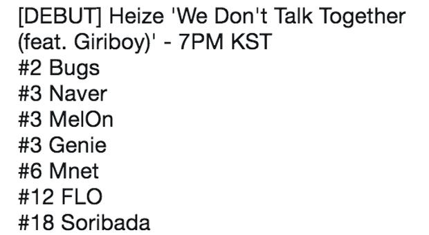 Lập kỷ lục trên mặt trận album, ca khúc solo của Baekhyun (EXO) có làm tốt ở mảng nhạc số với đối thủ nặng kí Heize và Suga (BTS)? - Ảnh 4.