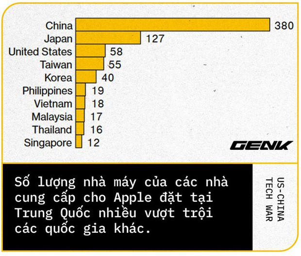 Đây là tất cả những công nghệ mà Trung Quốc khao khát nhất từ Mỹ - Ảnh 15.