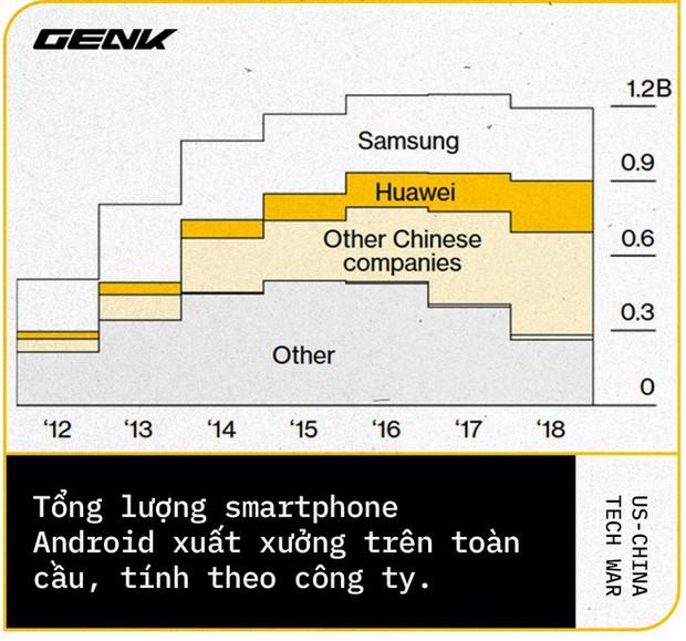 Đây là tất cả những công nghệ mà Trung Quốc khao khát nhất từ Mỹ - Ảnh 17.