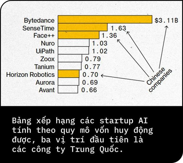 Đây là tất cả những công nghệ mà Trung Quốc khao khát nhất từ Mỹ - Ảnh 19.