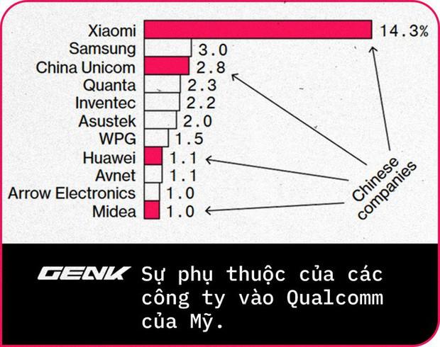 Đây là tất cả những công nghệ mà Trung Quốc khao khát nhất từ Mỹ - Ảnh 6.