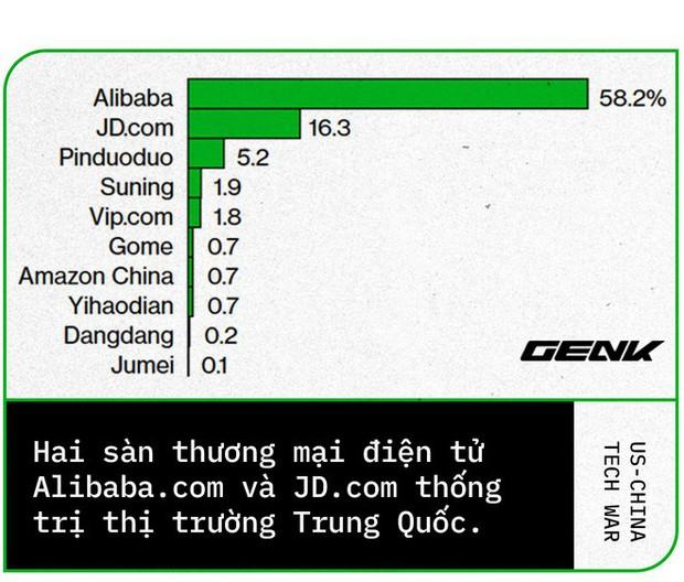 Đây là tất cả những công nghệ mà Trung Quốc khao khát nhất từ Mỹ - Ảnh 25.
