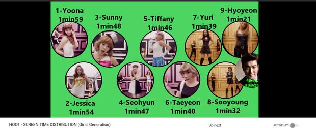 """Những idol """"vô hình"""" trong MV của nhóm: Mang tiếng visual mà thành viên BTS và BLACKPINK xuất hiện """"có cũng như không"""" - Ảnh 16."""
